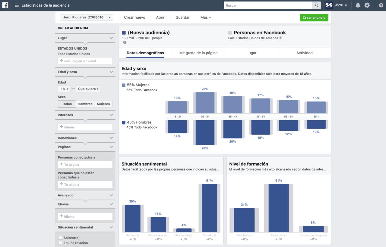 ¿Es Facebook la plataforma de publicidad más rentable?